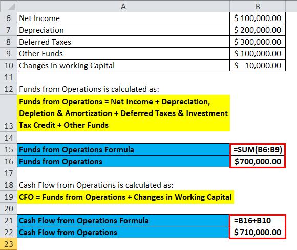 CFO Example 2