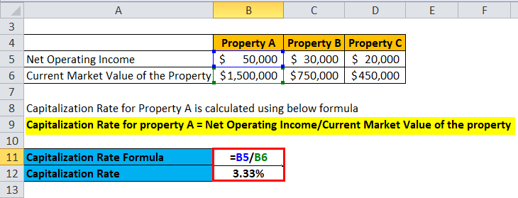 Calculation of Example 3-1
