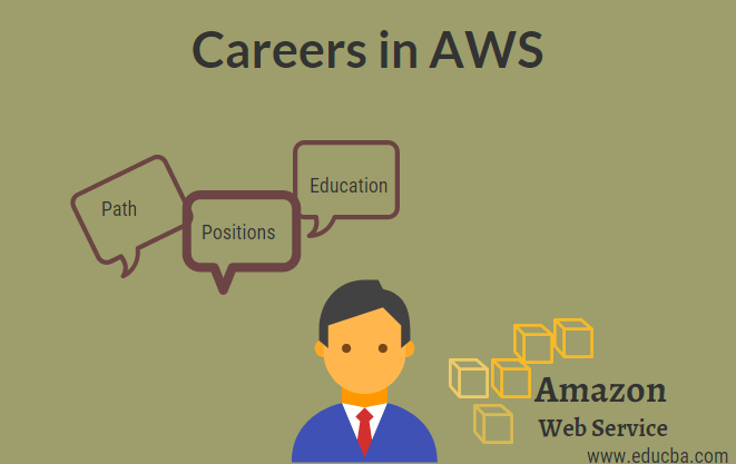 Careers in AWS