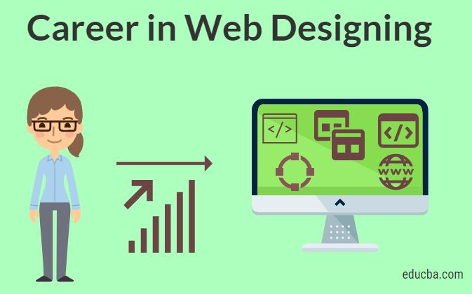 Careers in Web Designing