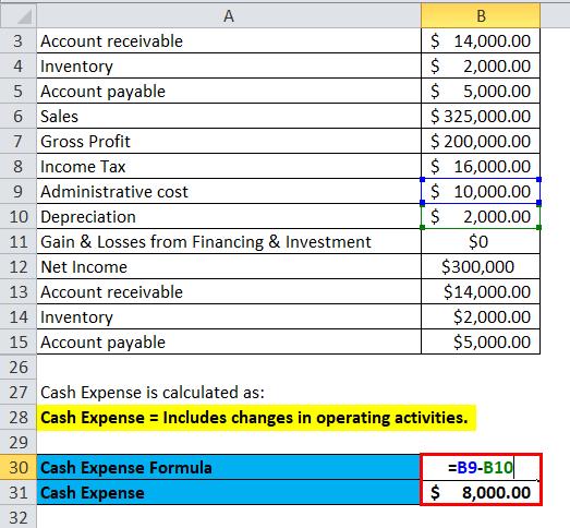 Cash Expense