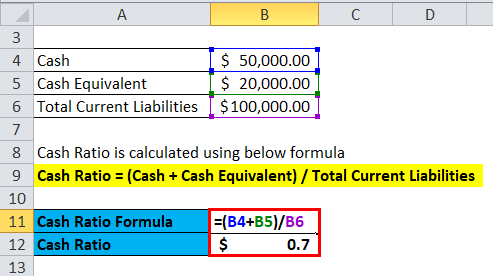 Cash Ratio Example 1-2