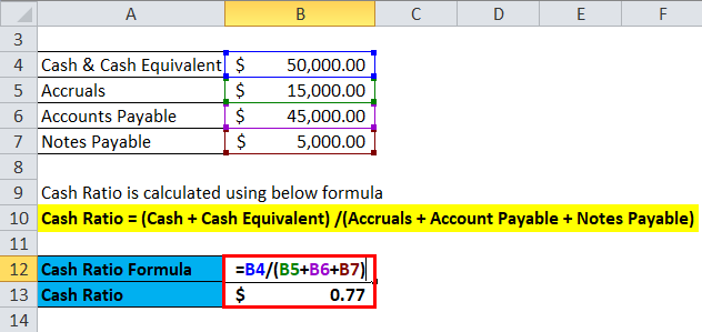 Cash Ratio Example 2-2