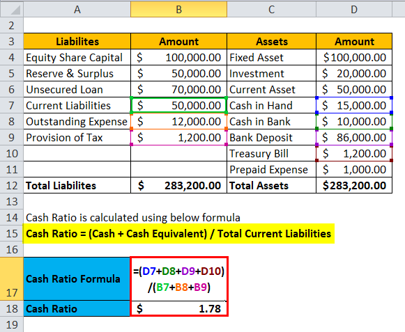 Cash Ratio Example 3-2