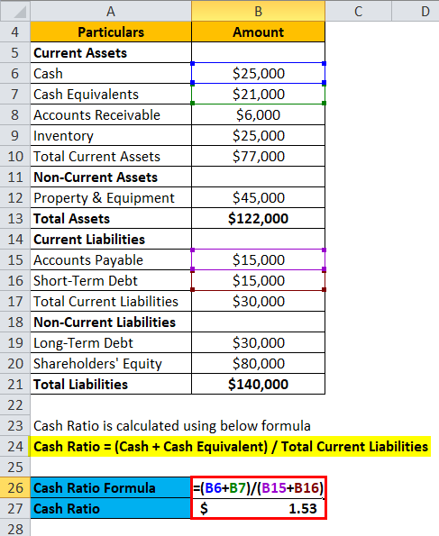 Cash Ratio Example 4-2