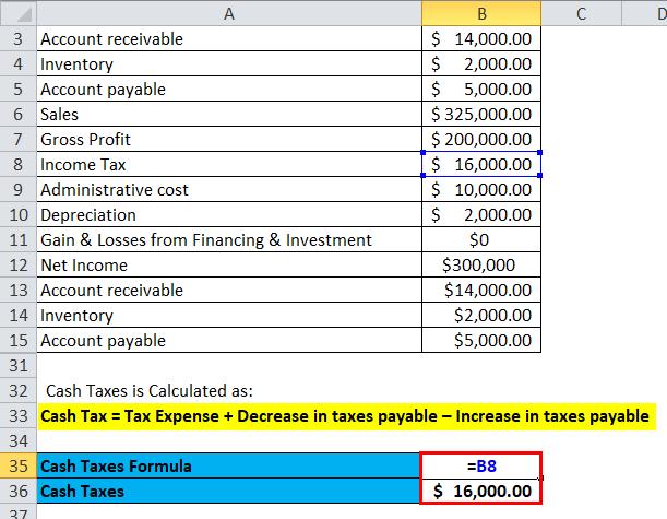 Cash Tax