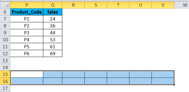 Columns to Rows Example 3-2