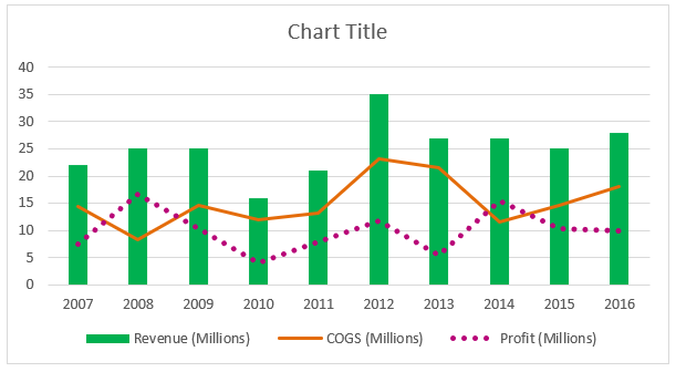 Combination Charts in Excel (Examples) | Steps to Create ...
