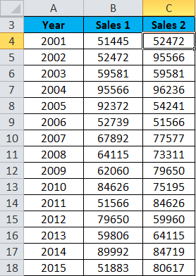 Compare two columns example 2.1