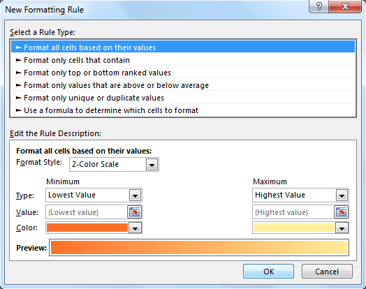 New Formatting Rule example 2.5