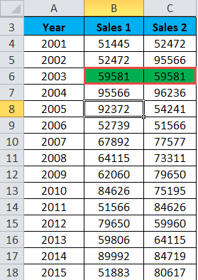 Compare two columns example 2.8