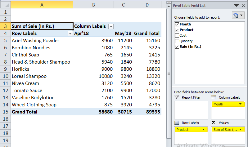 Conditional Formatting in Pivot Table Example 1-5