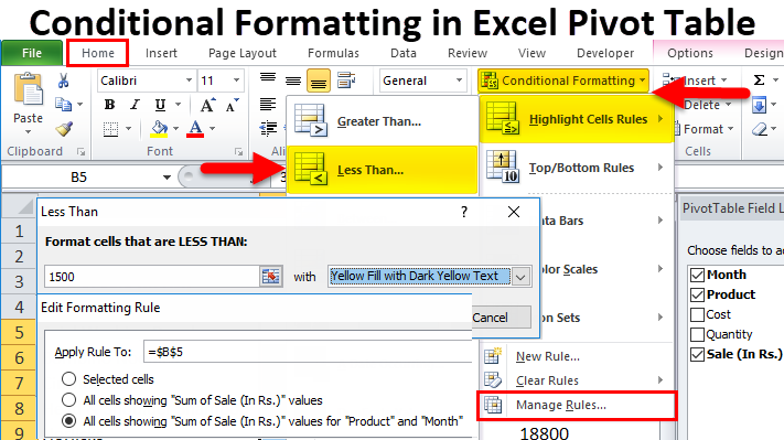Conditional Formatting in Pivot Table