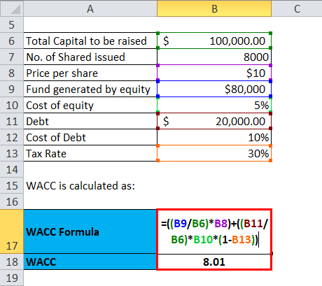 Cost of Capital Example 2-2