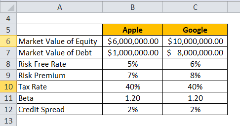 Cost of Capital Example 3-1