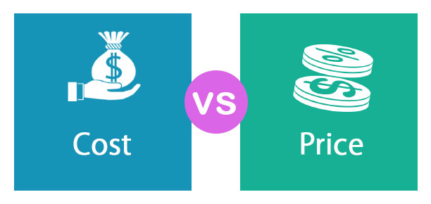 Cost vs Price