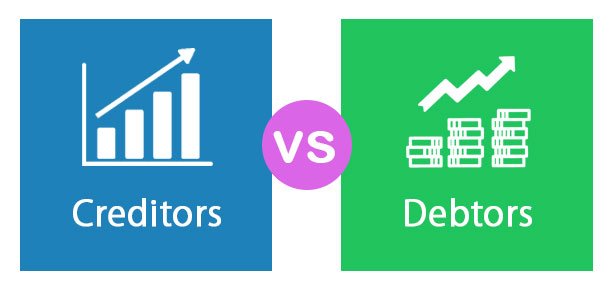 Creditors vs Debtors