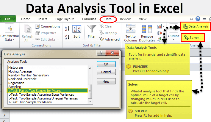 Data Analysis Tool in Excel