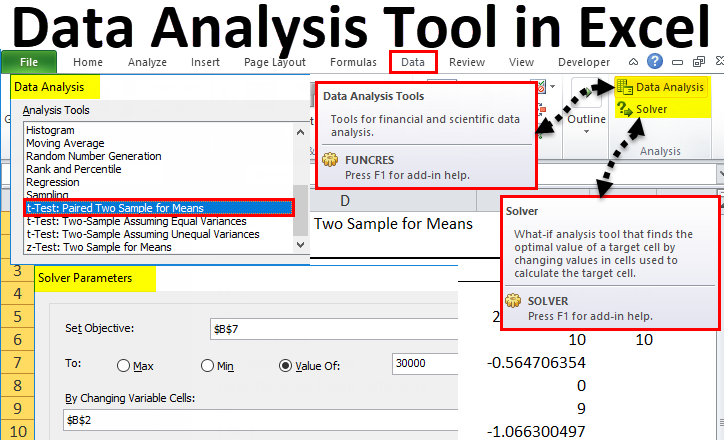 Data-ysis-Tool-in-Excel Table Formatting Examples on data pivot, figures correct,