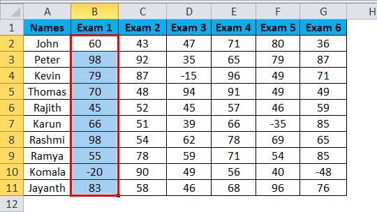 Exam 1 Scores