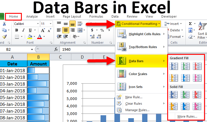 Data Bars in Excel