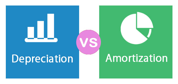 Depreciation-vs-Amortization
