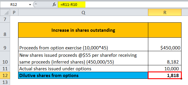 Calculation of Dilutive share from option