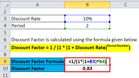 Discount Factor Example 1-2