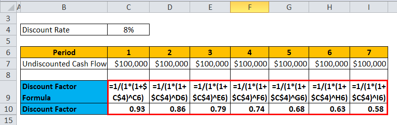 Discount Factor Example 2-2