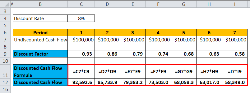 Discount Factor Example 2-3