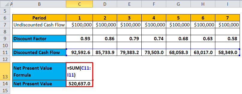 Discount Factor Example 2-4