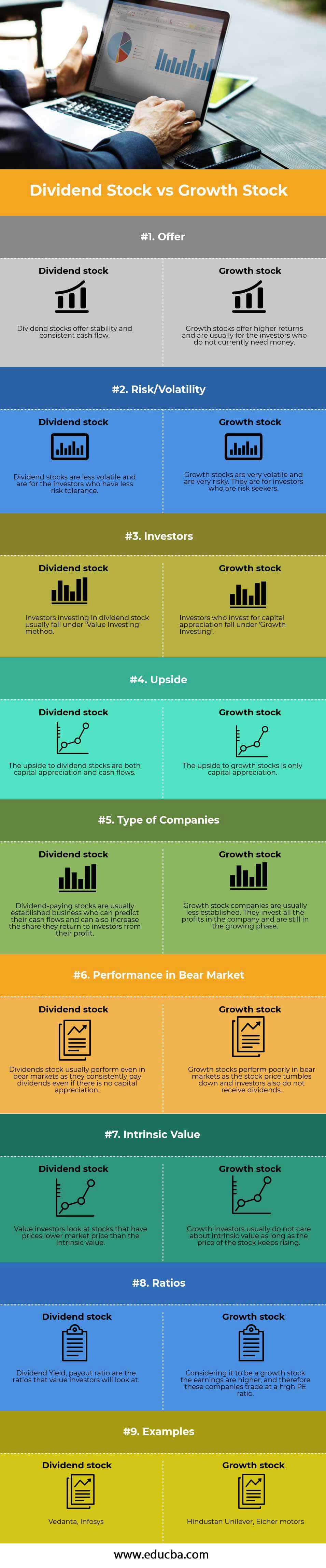 Dividend-Stock-vs-Growth-Stock info