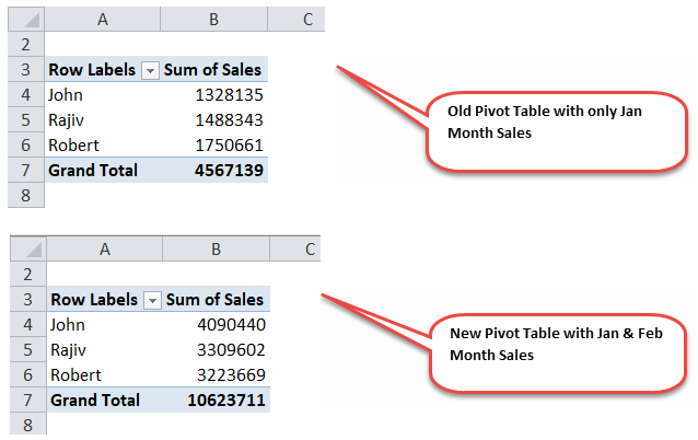 Dynamic Tables Example 1-16