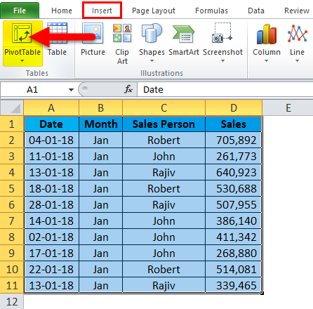 Dynamic Tables In Excel Using Pivot Table And Formulas