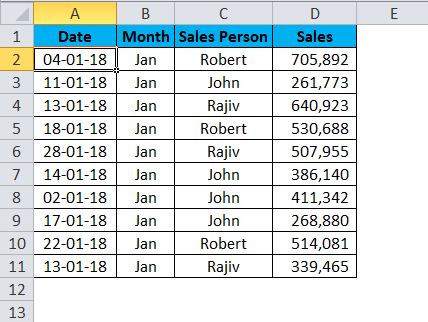 Dynamic Tables Example 1-7