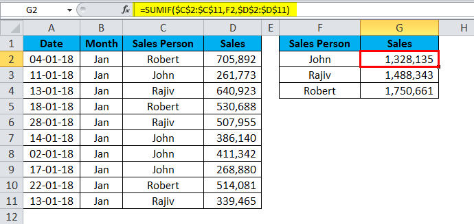 Dynamic Tables Example 2-1