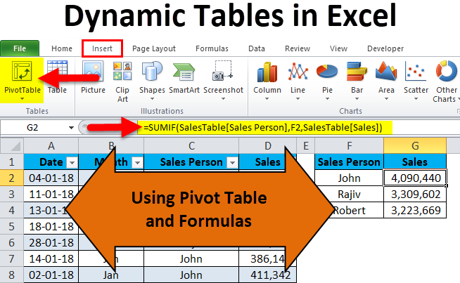 Dynamic Tables in Excel