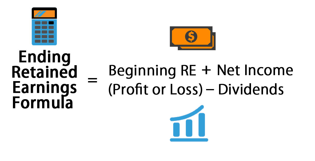 Ending Retained Earnings Formula