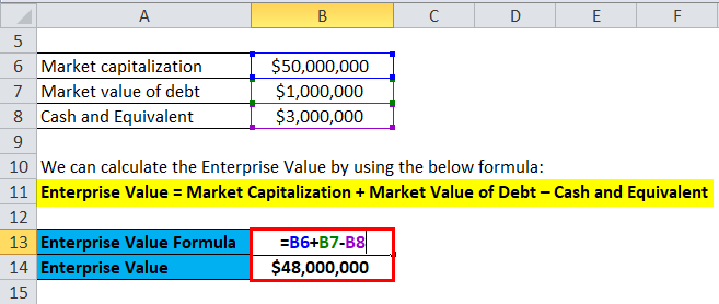 Enterprise Value Example 1-2