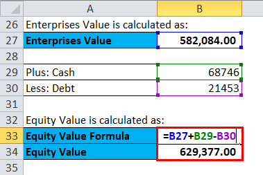 Enterprise Value Example 4-3