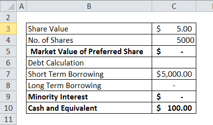 Enterprise Value Example 6.1