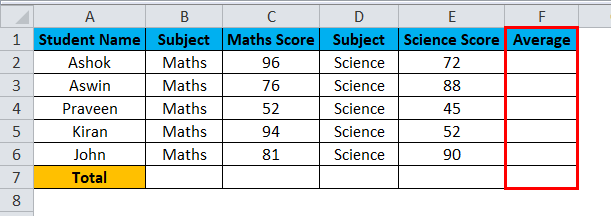 Excel Divide Example 4-2