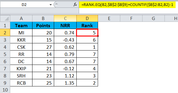 Excel Formula for Rank Example 1-10