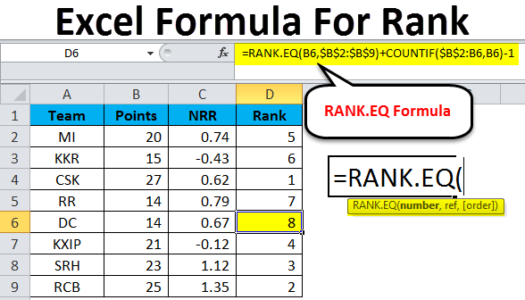 Excel Formula for Rank