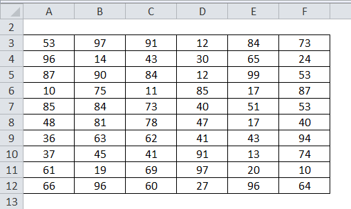 Excel Highlight Duplicates Example 1-1
