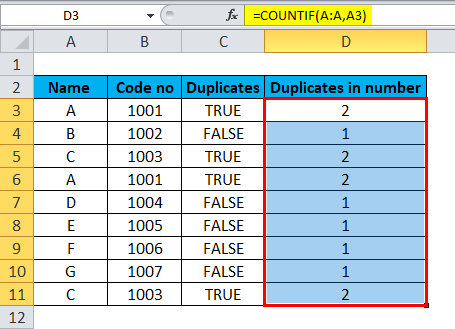 Excel Remove Duplicates Example 4-1-2