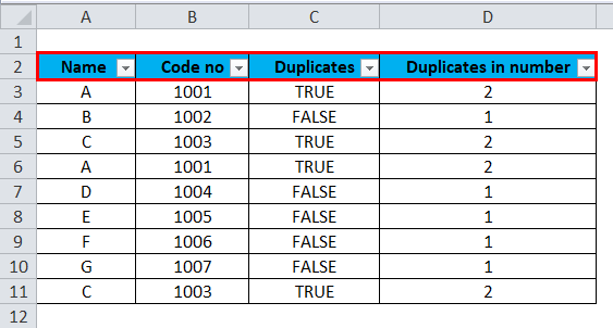 Excel Remove Duplicates Example 4-3-2