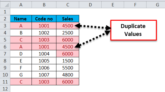 Excel Remove Duplicates Step 1-4