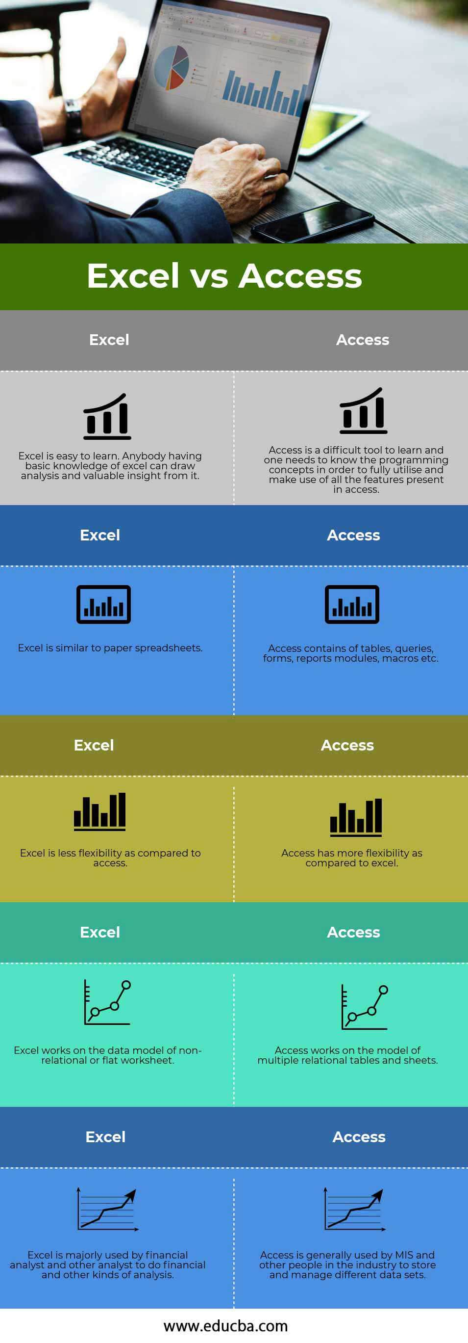 Excel vs Access info