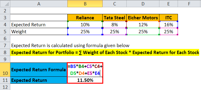 Expected Return Example 2-2